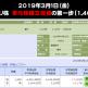メルカリ株積立で1億円の資産形成を目指します!