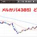 メルカリ株 ノーポジション1日目